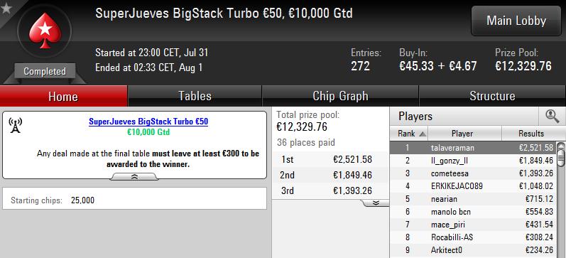 Victoria de 'talaveraman' en el SuperJueves BigStack Turbo 50€ de PokerStars.es.