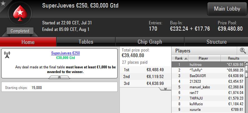 Victoria de 'hulitroo' en el SuperJueves 250€ de PokerStars.es.