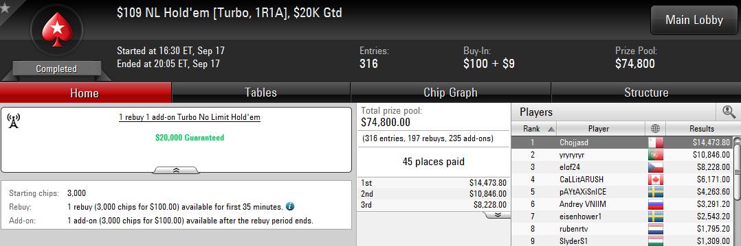 Victoria de Adrià Balaguer en el $109 NL Hold'em Turbo 1R1A $20K Gtd. de PokerStars.com.