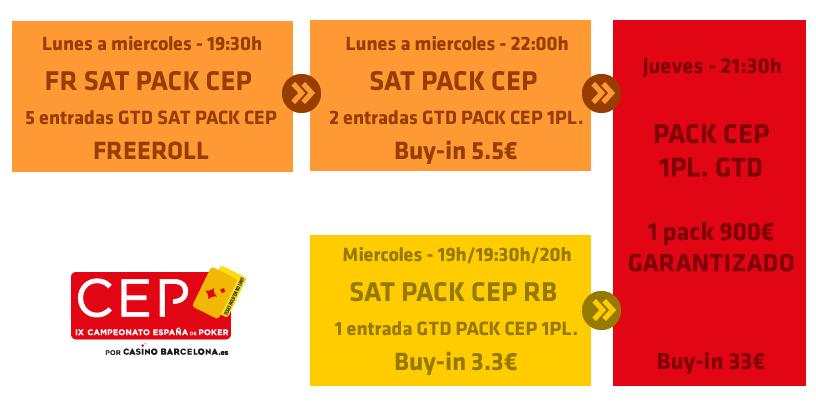 Consigue tu entrada para el CEP a precio reducido.