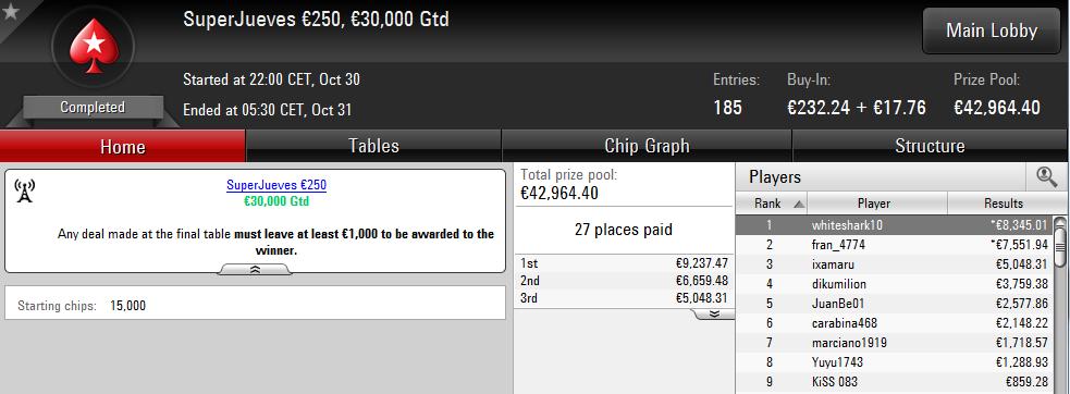 Victoria de whitheshark10 en el SuperJueves 250€ de PokerStars.es.