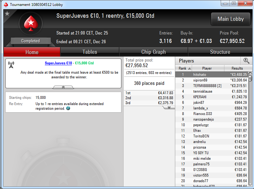 Victoria de 'hitohato' en el SuperJueves 10€ de PokerStars.es.