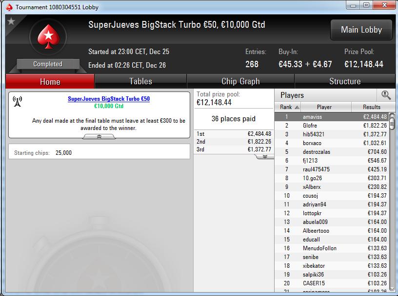 Victoria de 'amaviss' en el SuperJueves BigStack Turbo 50€ de PokerStars.es.