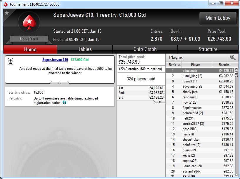 Victoria de 'educanuts' en el SuperJueves 10€ de PokerStars.es.