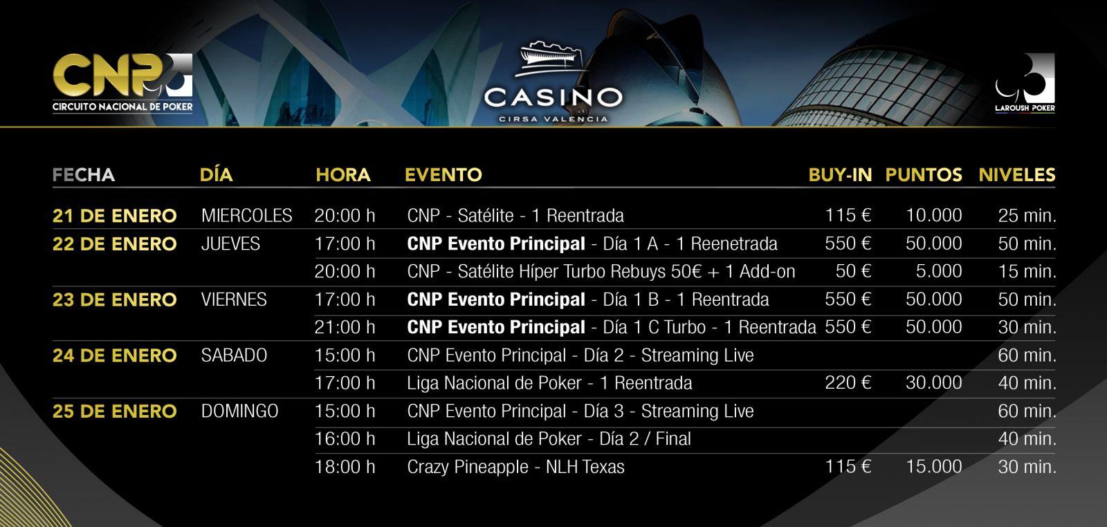 Programa de eventos del CNP 4.0 en Valencia.