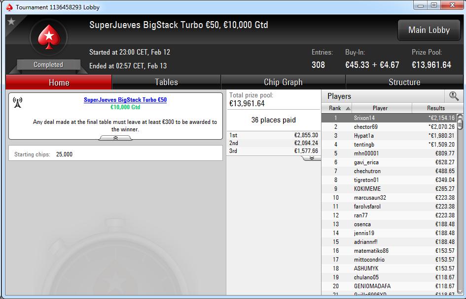 Victoria de 'Srixon14' en el SuperJueves BigStack Turbo 50€ de PokerStars.es.