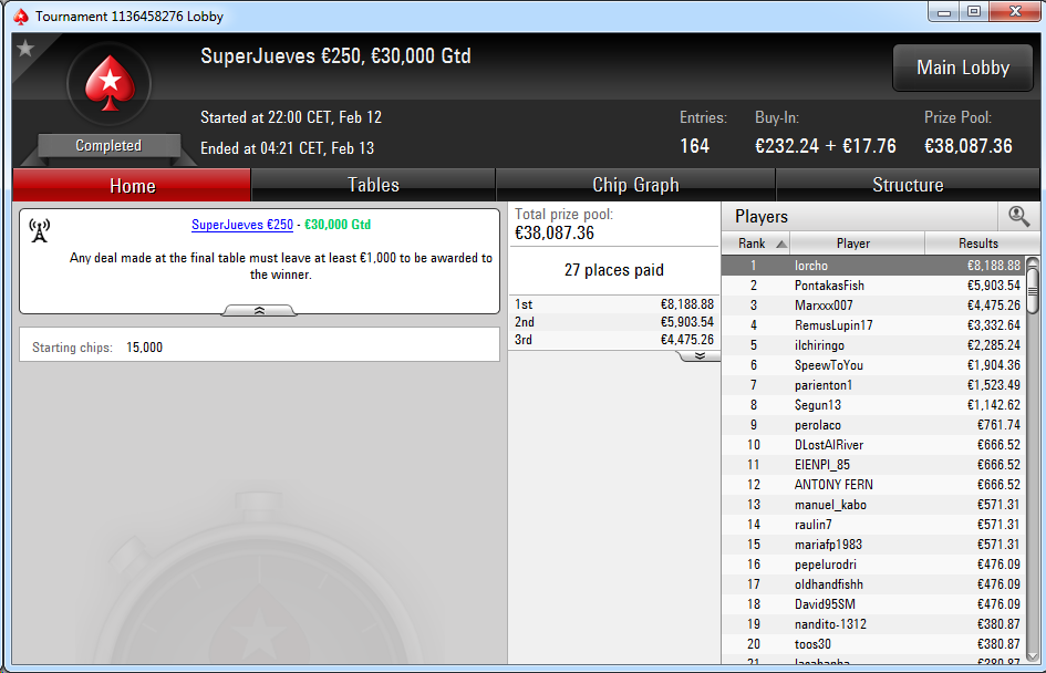 Victoria de lorcho en el SuperJueves 250€ de PokerStars.es.