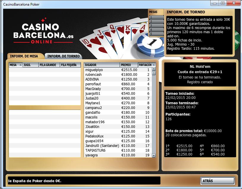 Triunfo de miguelpiyo en el 10.000€ Garantizados de casinobarcelona.es.