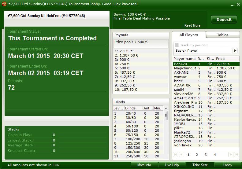 Victoria de Bcn420 en el 7.500€ Gtd. Sunday NL Hold'em de bwin.