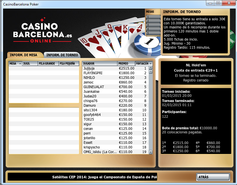 Triunfo de Jujijuja en el 10.000€ Garantizados de casinobarcelona.es.