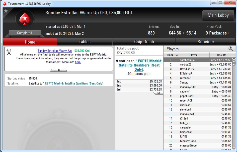 Victoria de sambosmile en el Sunday Warm-Up de PokerStars.es.