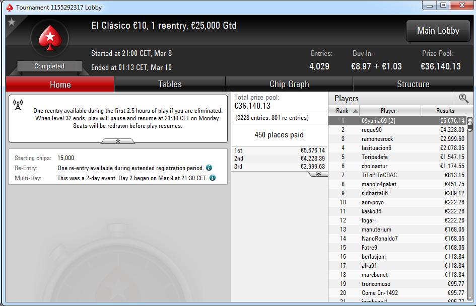Triunfo de '69yuma69' en El Clásico 10€ de PokerStars.es.