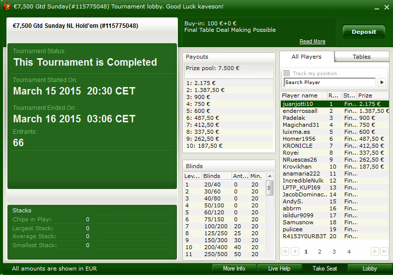 Victoria de juanjotti10 en el 7.500€ Gtd. Sunday NL Hold'em de bwin.