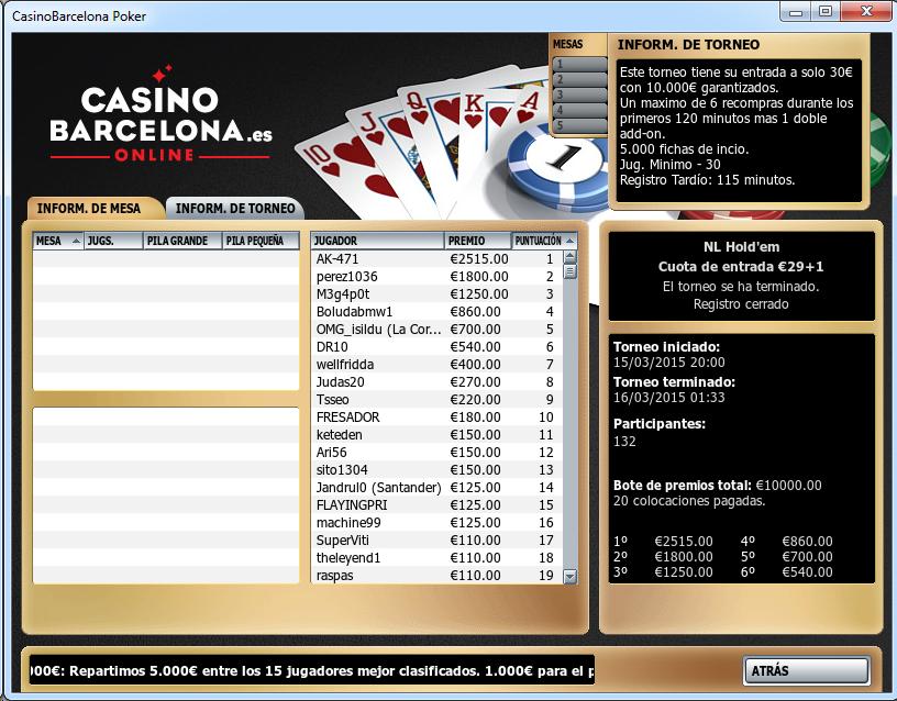 Triunfo de AK-471 en el 10.000€ Garantizados de casinobarcelona.es.