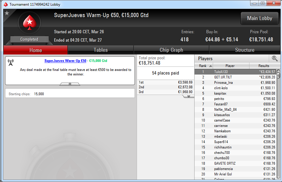 Victoria de Lander Lijó en el SuperJueves Warm-Up 50€ de PokerStars.es.