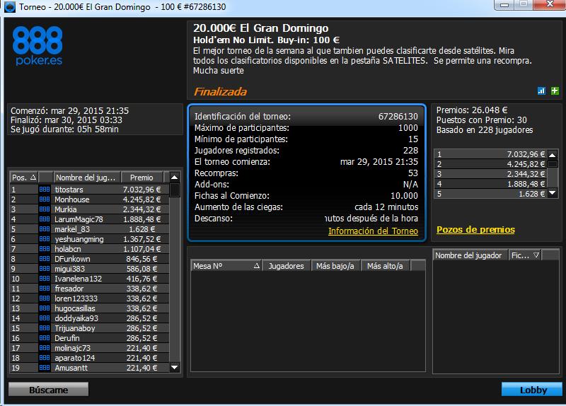 Triunfo de titostars en el 20.000€ El Gran Domingo de 888poker.es.