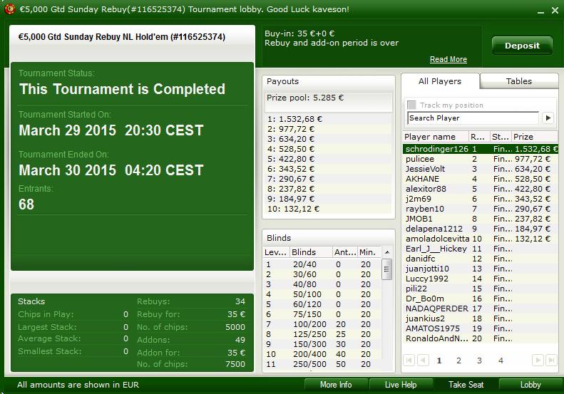 Victoria de schrodinger126 en el 5.000€ Gtd. Sunday NL Hold'em de bwin.