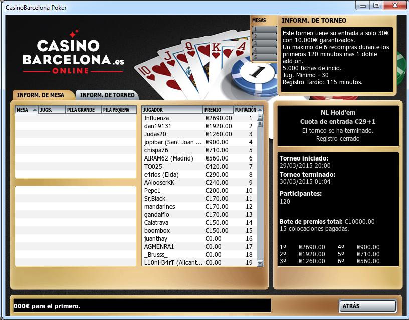 Triunfo de Influenza en el 10.000€ Garantizados de casinobarcelona.es.