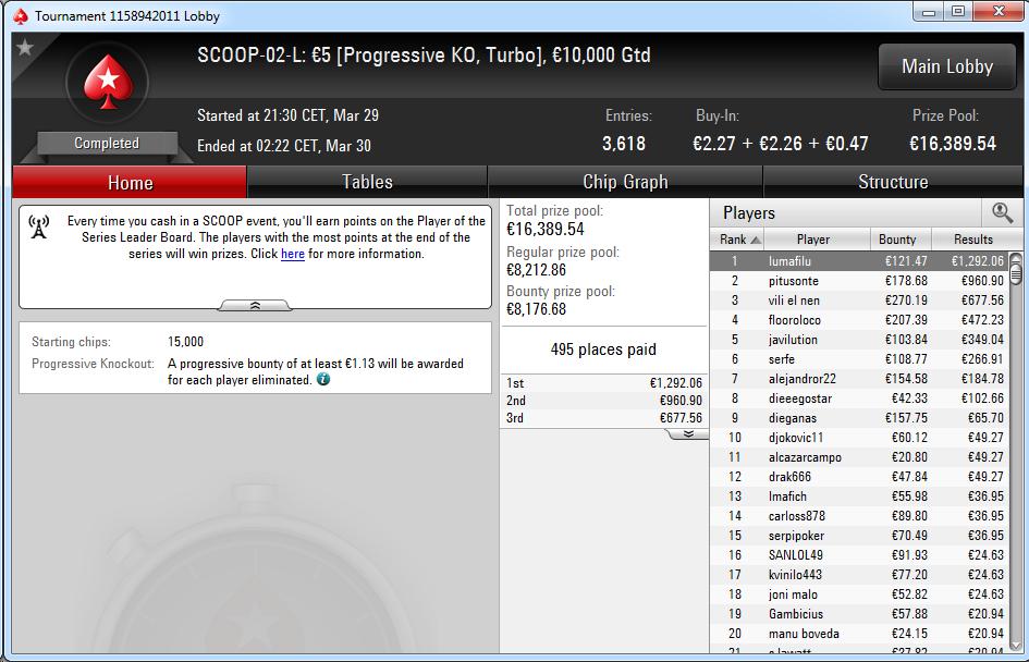Victoria de lumafilu en el SCOOP-02-L de PokerStars.es.