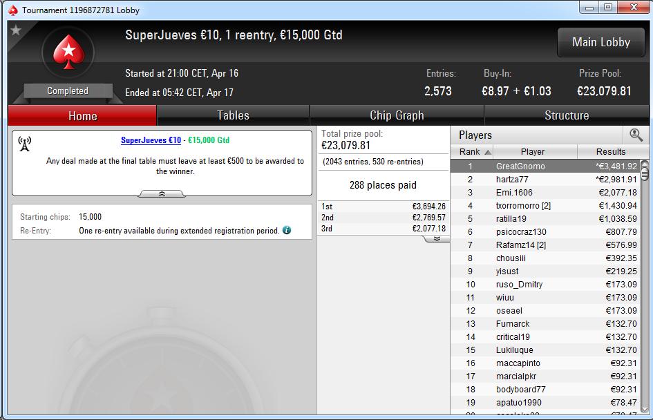 Victoria de 'GreatGnomo' en el SuperJueves 10€ de PokerStars.es.