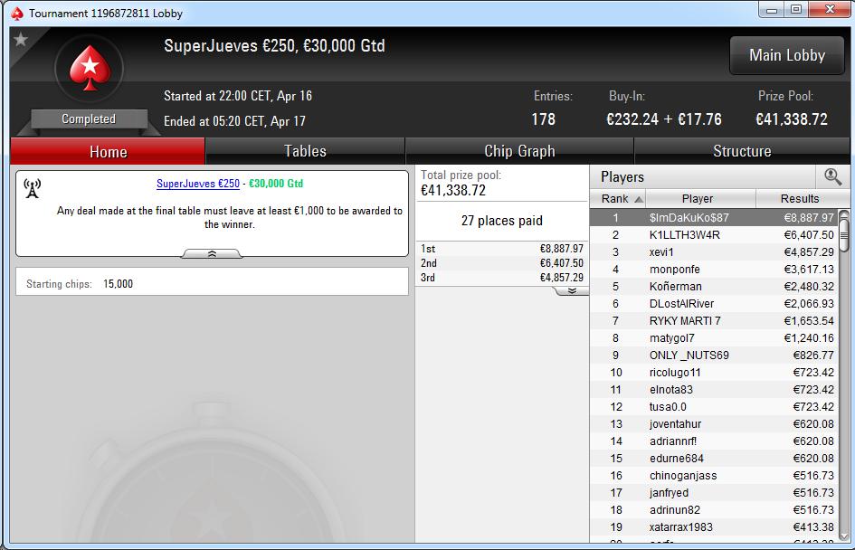 Victoria de $ImDaKuKo$87 en el SuperJueves 250€ de PokerStars.es.