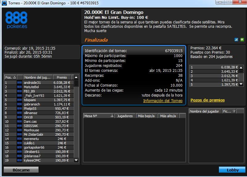 Victoria de 'androide31' en 20.000€ El Gran Domingo de 888poker.es.