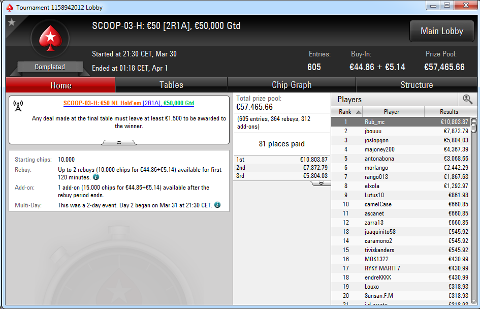 Victoria de Rub_mc en el SCOOP-03-H de PokerStars.es.