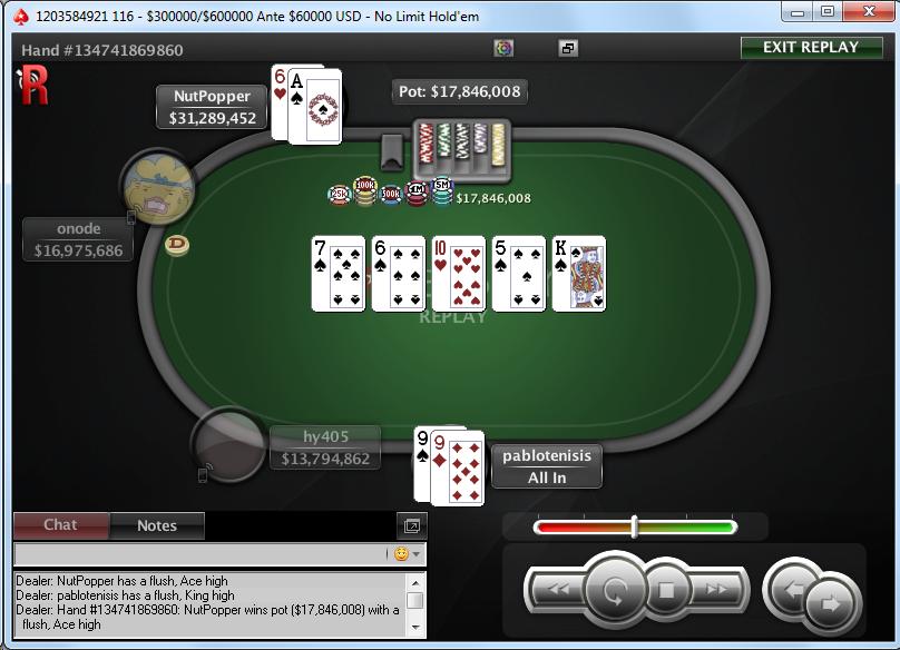 Mano de la eliminación de Pablotenisis en el Sunday Million de PokerStars.com.