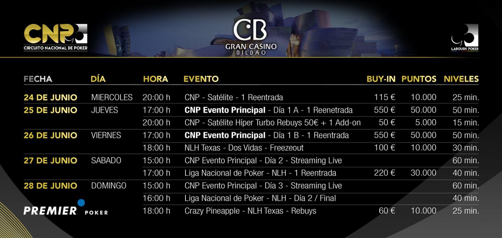 Cartel de la parada de Bilbao del CNP 4.0