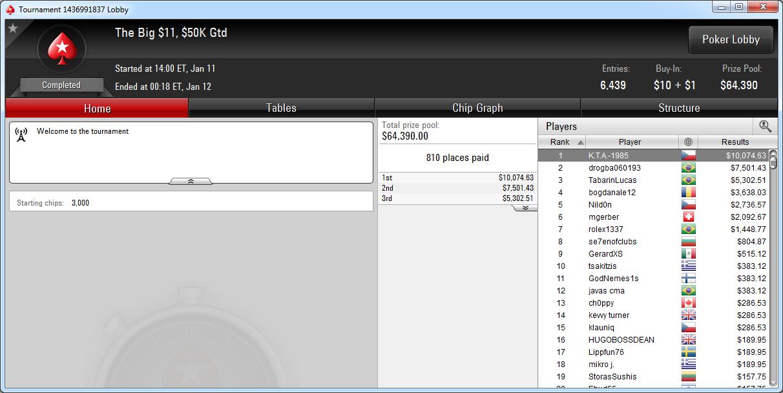 Quanto vale 1k no poker