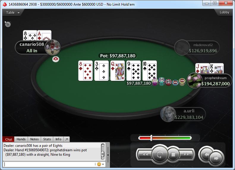 Quien gana el color en poker