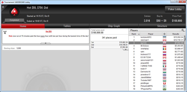 3.º lugar de Lander Lijó en el Hot 55 de PokerStars.com