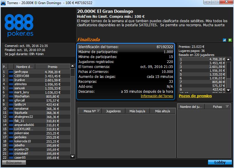 Victoria de janfryspa en el 20.000€ El Gran Domingo de 888poker.es.