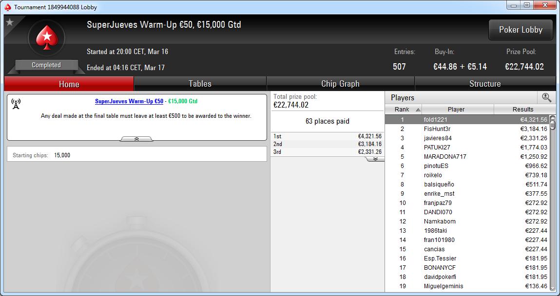 Victoria de fold1221 en el SuperJueves Warm-Up 50€ de PokerStars.es.