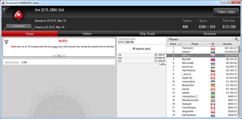 3.º puesto de Willy Aranzadi en el Hot 215 de PokerStars.com.