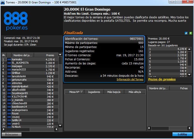 Victoria de karimako en el 20.000€ El Gran Domingo de 888poker.es.