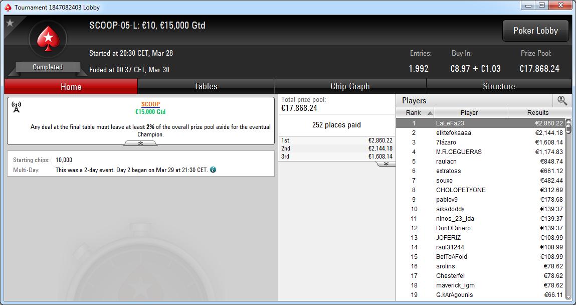 Triunfo de LaLeFa23 en SCOOP-05-L de PokerStars.es.