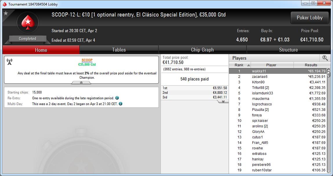 Victoria de wakka11 en el SCOOP-12-L El Clásico de PokerStars.es.