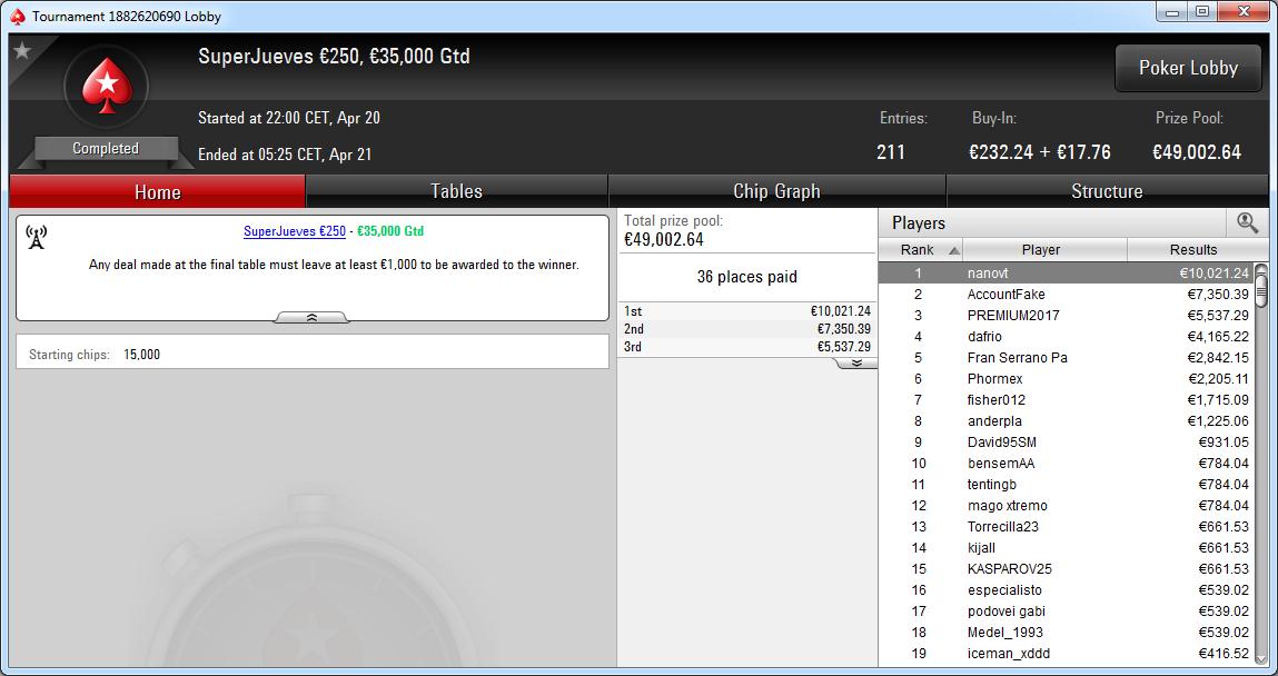 Victoria de nanovt en el SuperJueves 250€ de PokerStars.es.