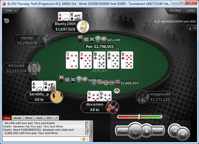 davaman gana un triple all-in