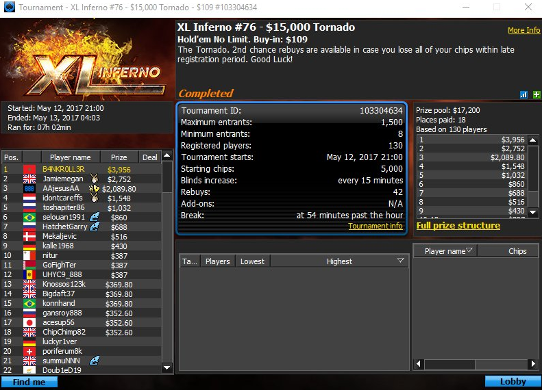 Victoria de Juanki en el XL Inferno 76 de 888poker.com.