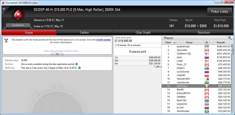 12.º puesto de David Cabrera en el SCOOP-40-H de PokerStars.com.