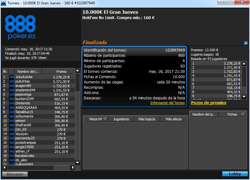 Victoria de 1nluckyluke en El Gran Martes de 888poker.es.