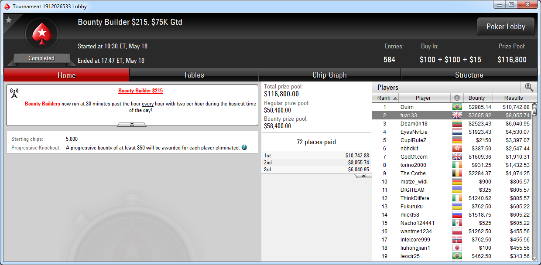 2.º lugar de Lander Lijó en el BB 215 de PokerStars.com.