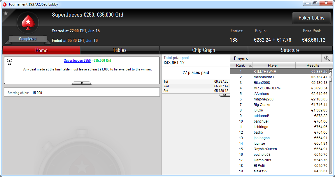 Victoria de K1LLTH3W4R en el SuperJueves 250€ de PokerStars.es.
