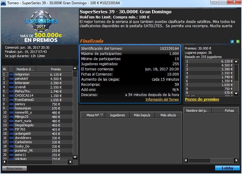 Victoria de retigreton en el SuperSeries 38 Gran Domingo de 888poker.es.