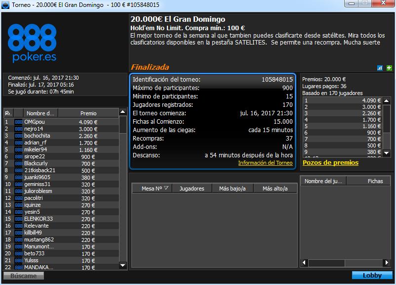 Victoria de OMGpou en el 20.000€ El Gran Domingo de 888poker.es.