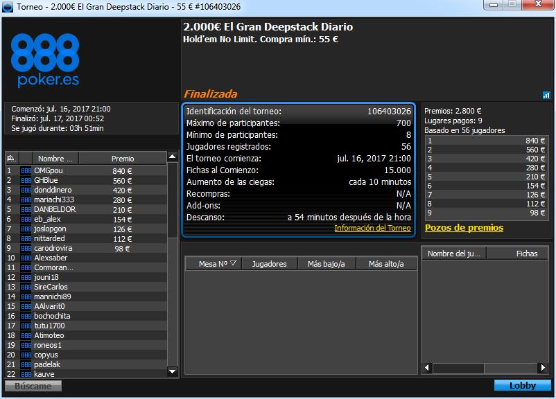 Victoria de OMGpou en el 2.000€ El Gran Deepstack Diario de 888poker.es.