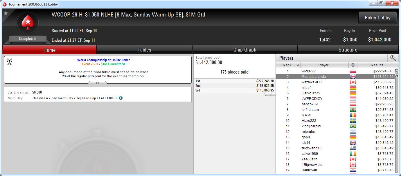 2.º lugar de Óscar Serradell en el WCOOP-26-H de PokerStars.com.