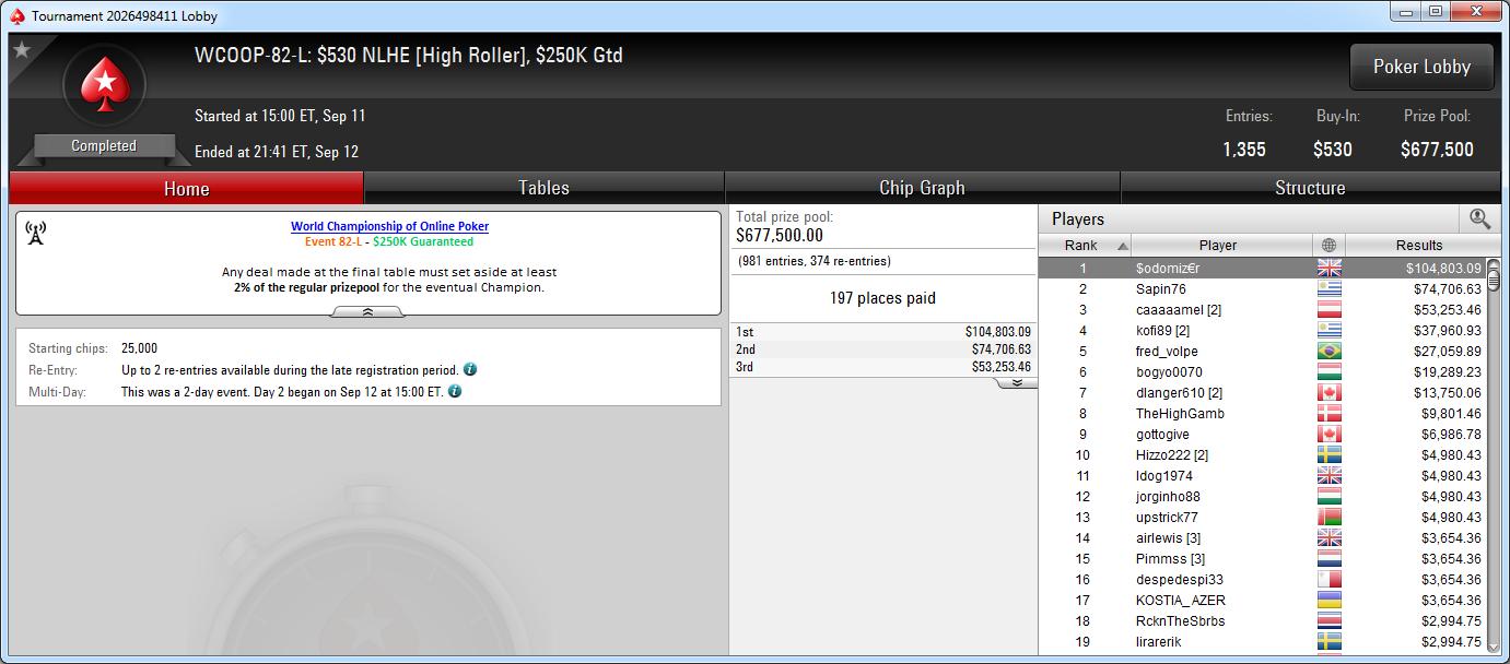 Victoria de $odomiz€r en el WCOOP-82-L High Roller de PokerStars.com.